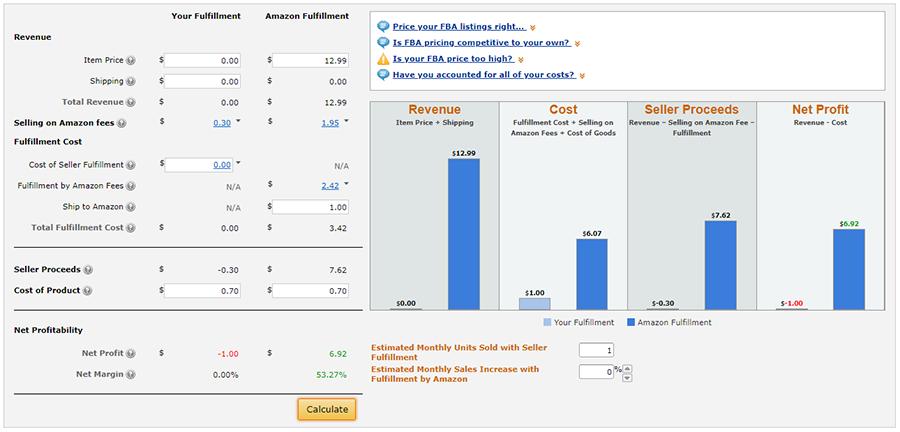 Como vender en amazon margen de ganancia y tarifas